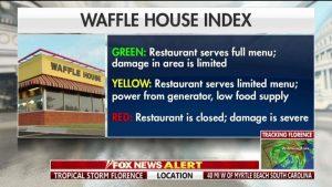 waffle-house-index